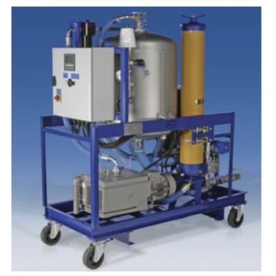 HNP 075Purifier