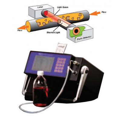 PFC 450 Particle Counter
