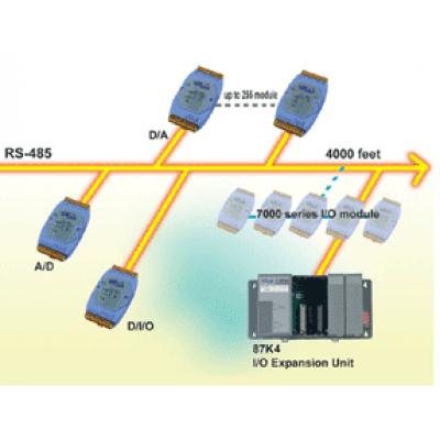 Remote Data Acquisition