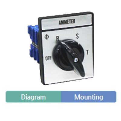 Ammeter selector